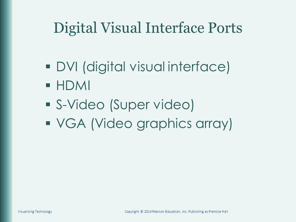 Digital Visual Interface Ports