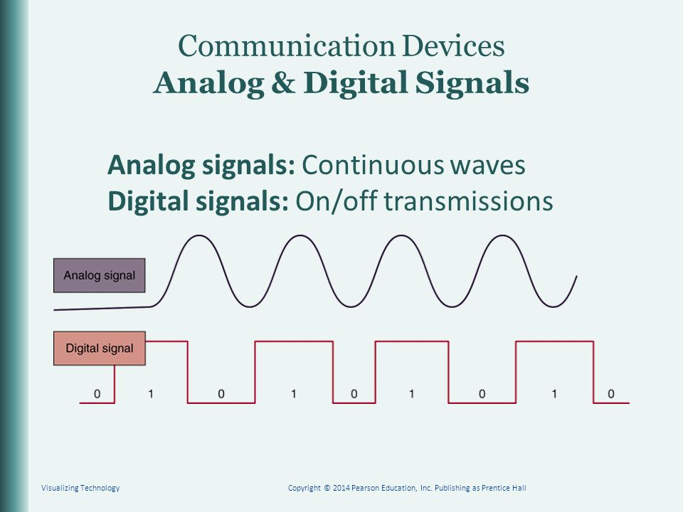 Communication Devices Analog & Digital Signals