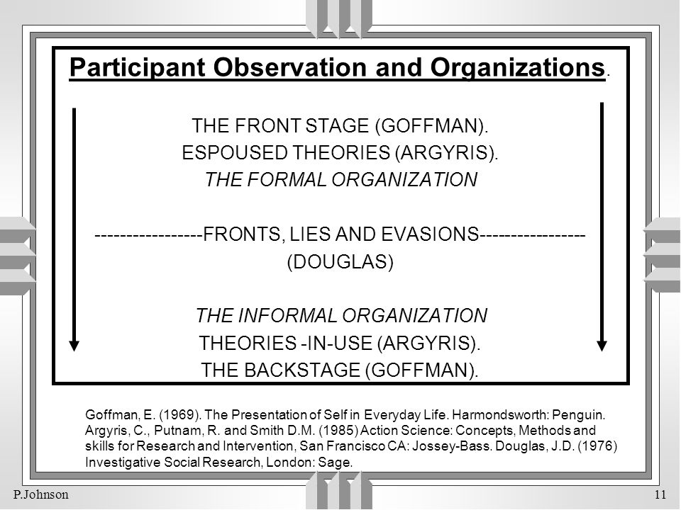 Participant Observation and Organizations.