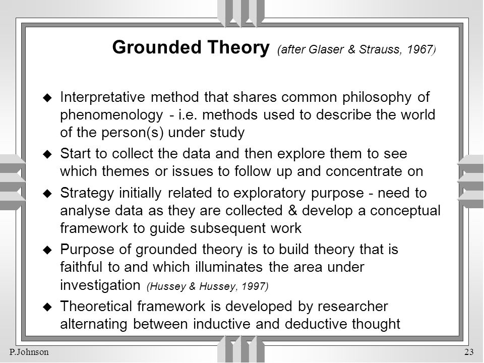 Grounded Theory (after Glaser & Strauss, 1967)