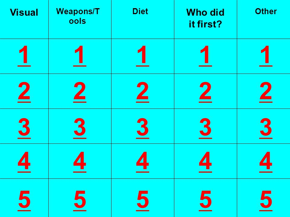 Visual Weapons/Tools Diet Who did it first Other 1 1 1 1 1 2 2 2 2 2 3 3 3 3 3 4 4 4 4 4 5 5 5 5 5