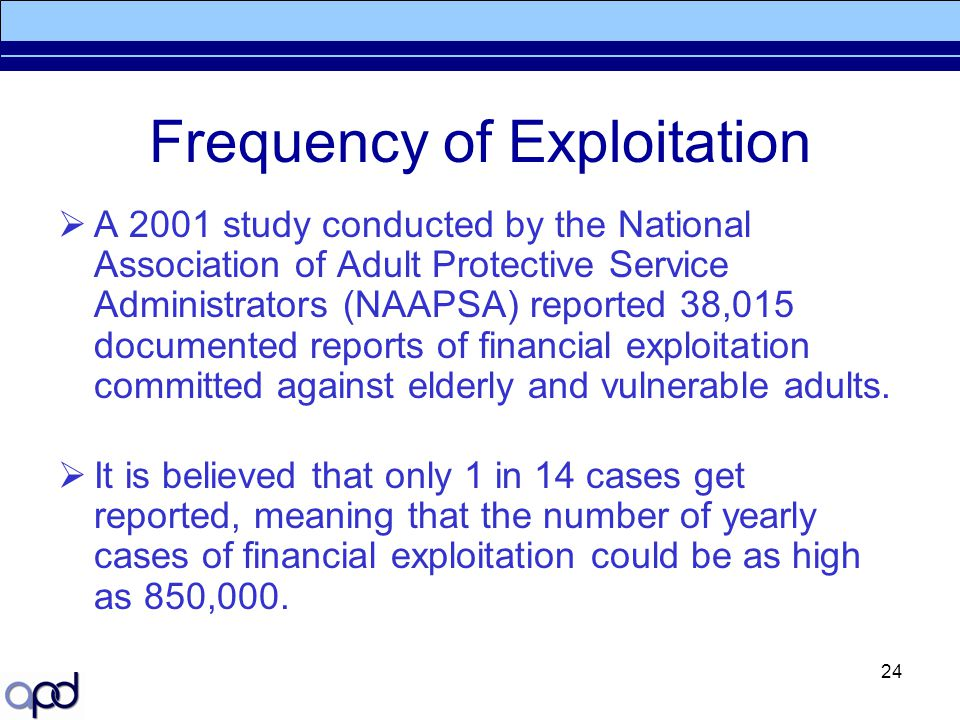 Frequency of Exploitation