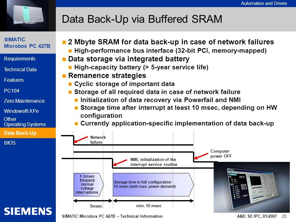 Data Back-Up via Buffered SRAM