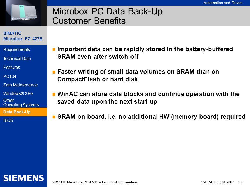 Microbox PC Data Back-Up Customer Benefits