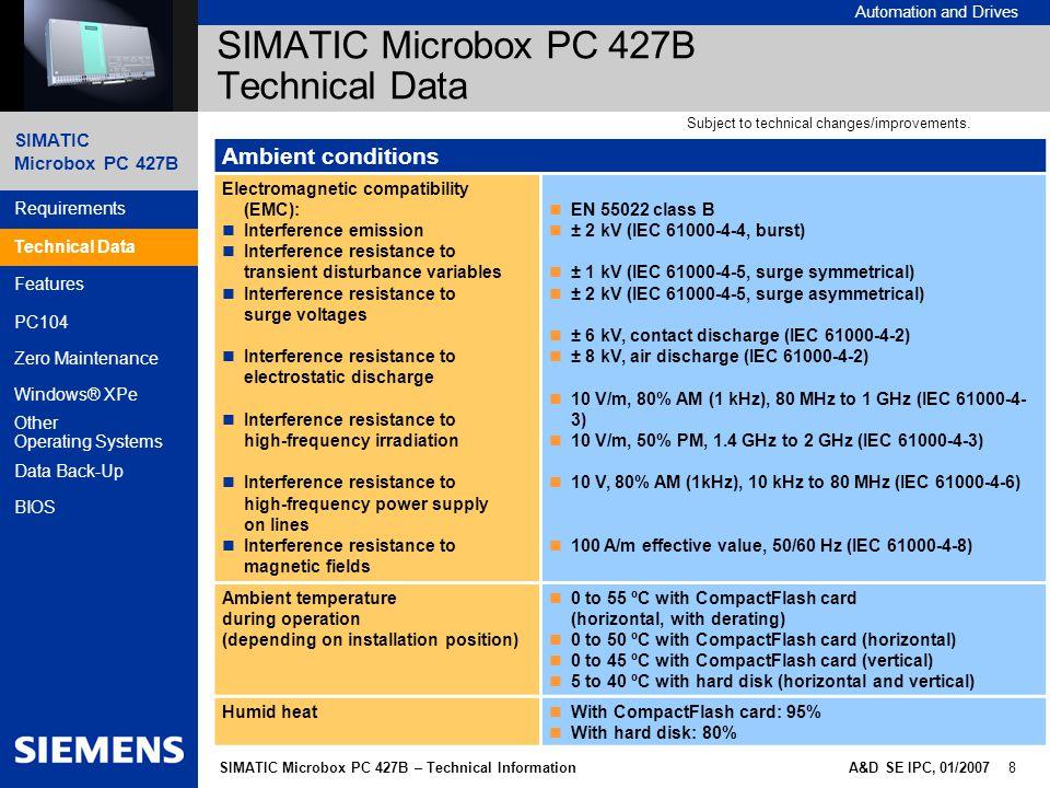 SIMATIC Microbox PC 427B Technical Data