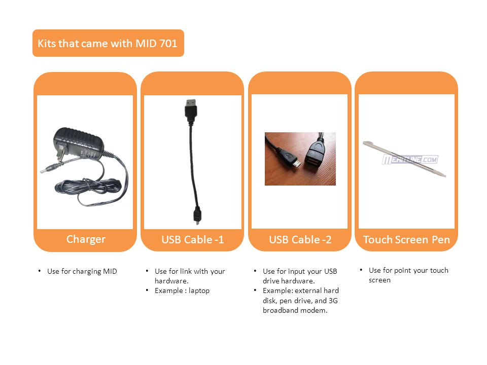 Kits that came with MID 701 Charger USB Cable -1 USB Cable -2