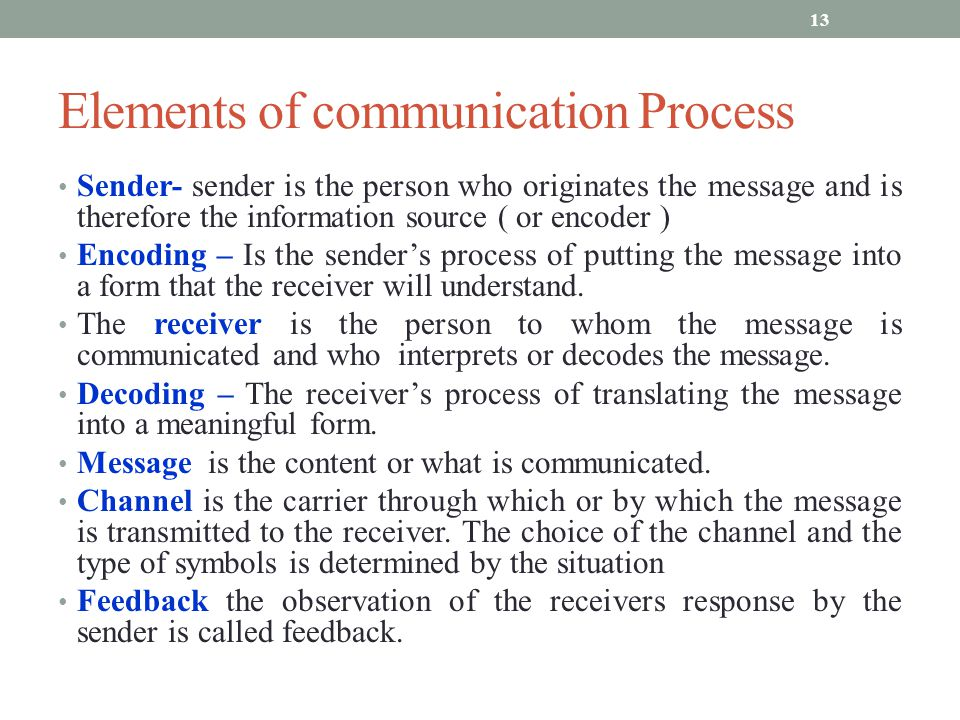 Elements of communication Process