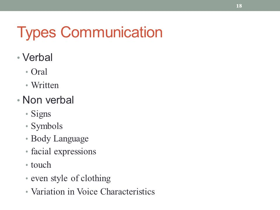 Types Communication Verbal Non verbal Oral Written Signs Symbols
