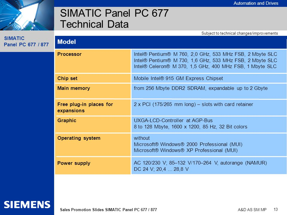 SIMATIC Panel PC 677 Technical Data