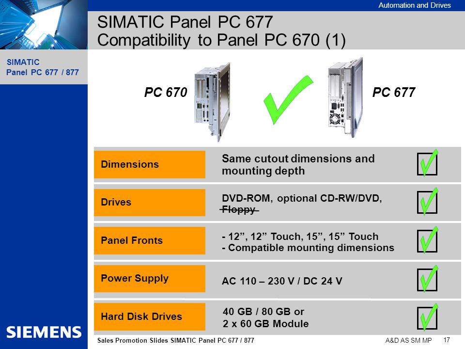 SIMATIC Panel PC 677 Compatibility to Panel PC 670 (1)
