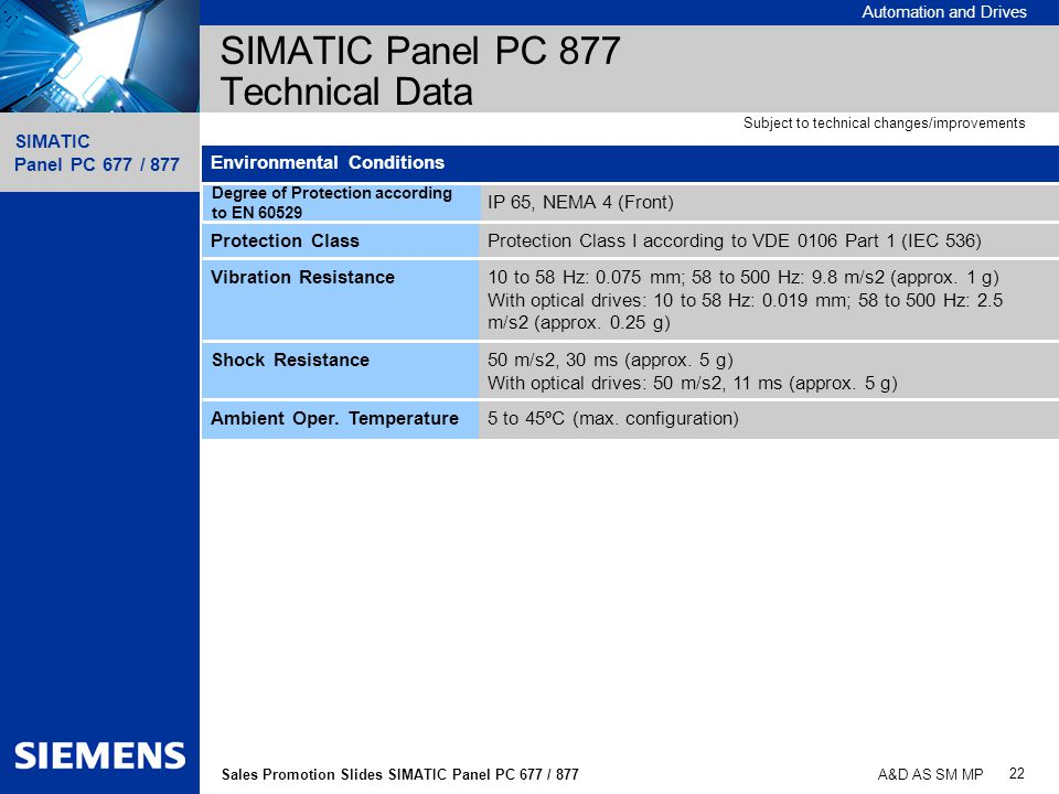 SIMATIC Panel PC 877 Technical Data