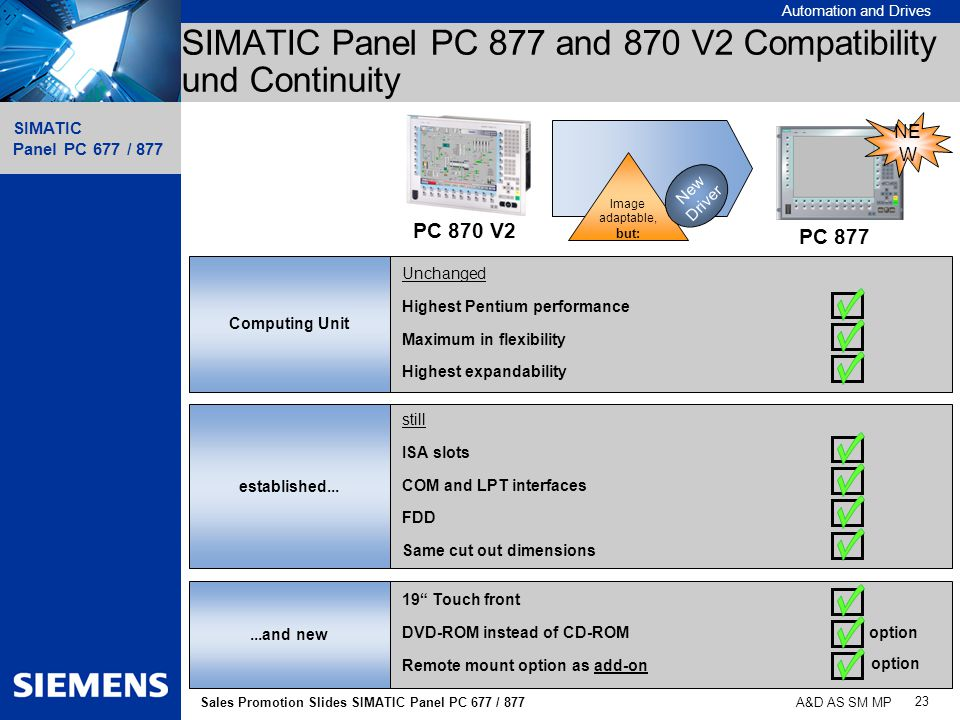 SIMATIC Panel PC 877 and 870 V2 Compatibility und Continuity
