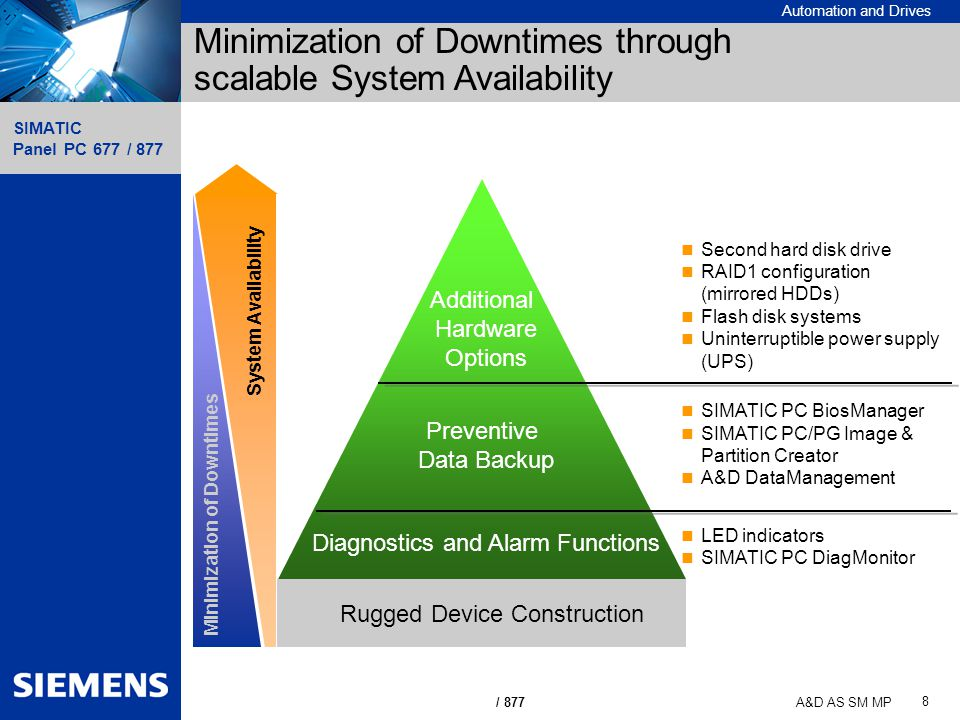 Minimization of Downtimes through scalable System Availability