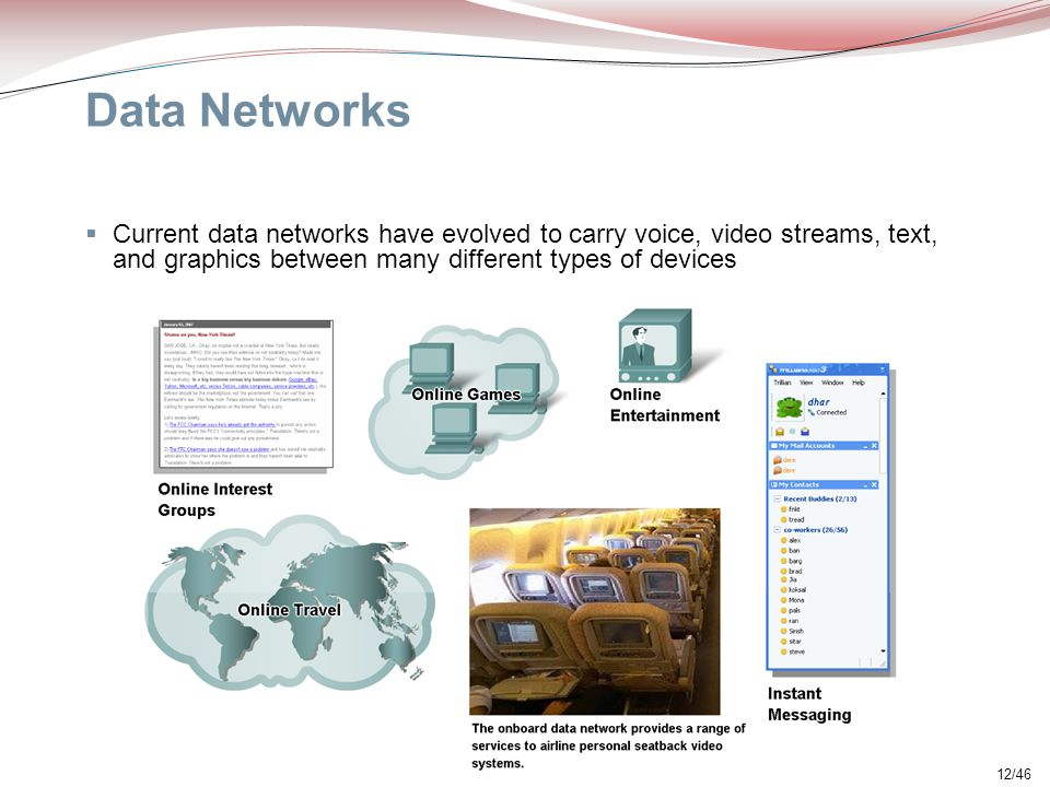 Data Networks Current data networks have evolved to carry voice, video streams, text, and graphics between many different types of devices.