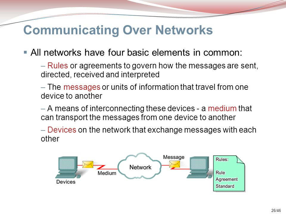 Communicating Over Networks