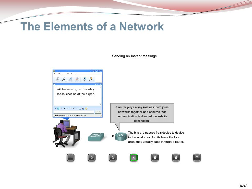 The Elements of a Network