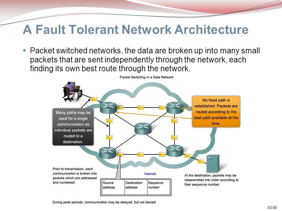 A Fault Tolerant Network Architecture