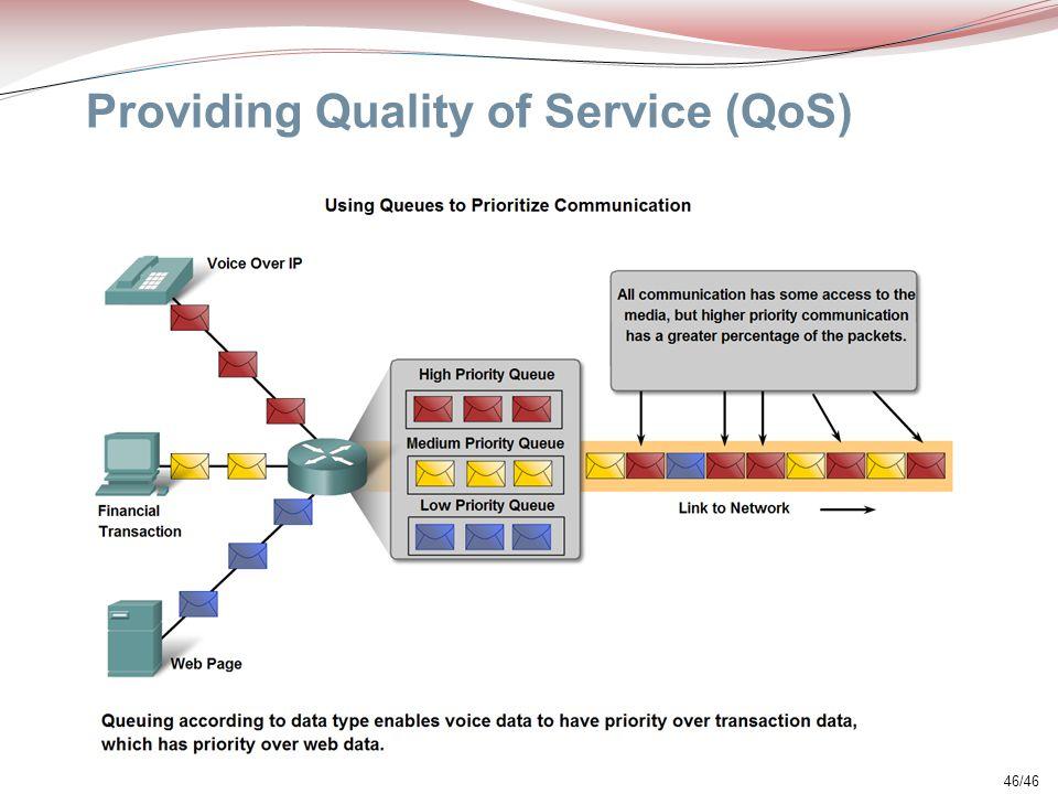 Providing Quality of Service (QoS)