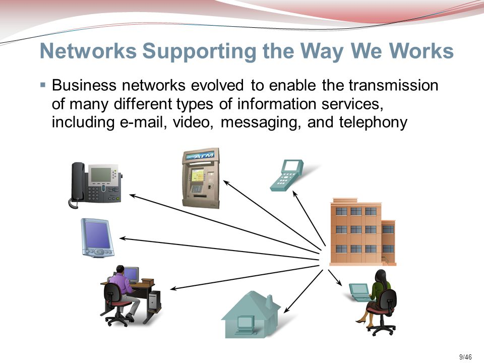 Networks Supporting the Way We Works