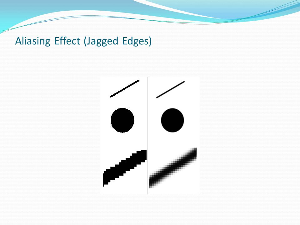 Aliasing Effect (Jagged Edges)