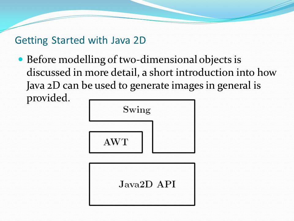 Getting Started with Java 2D