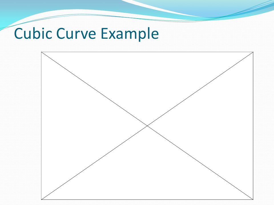 Cubic Curve Example
