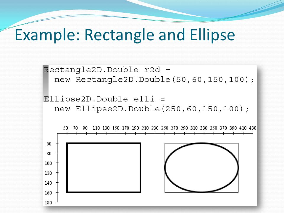 Example: Rectangle and Ellipse