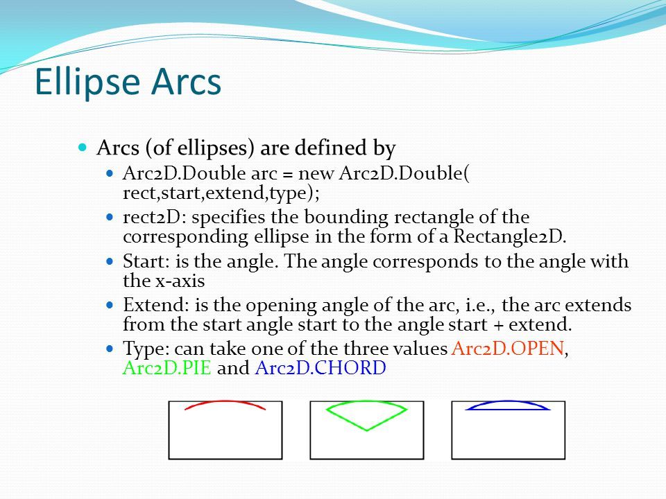Ellipse Arcs Arcs (of ellipses) are defined by