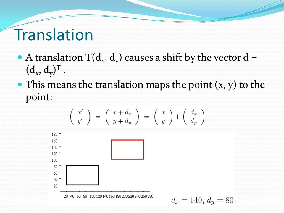 Translation A translation T(dx, dy) causes a shift by the vector d = (dx, dy)T .