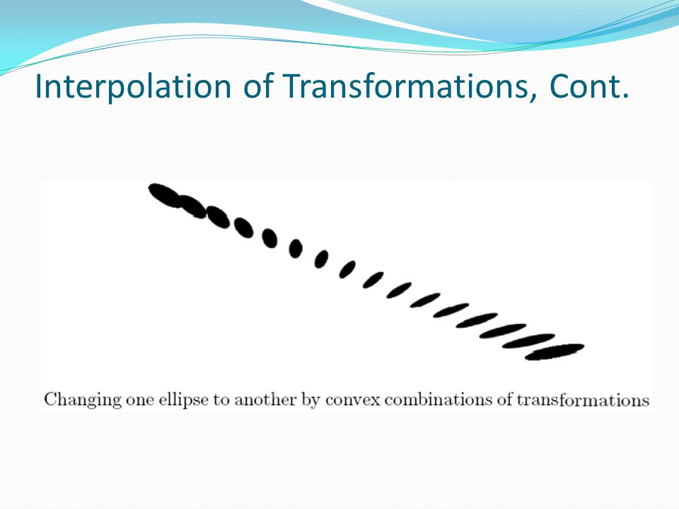 Interpolation of Transformations, Cont.
