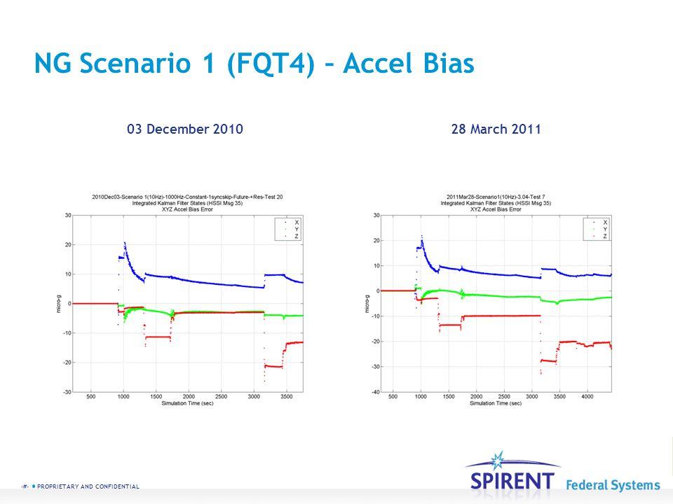 NG Scenario 1 (FQT4) – Accel Bias