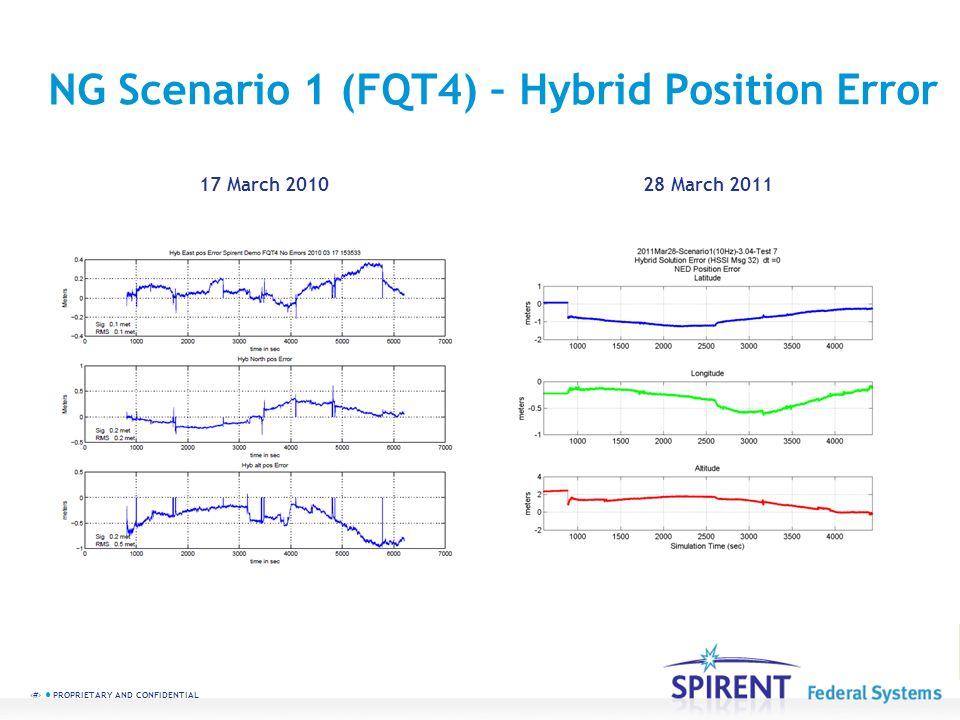NG Scenario 1 (FQT4) – Hybrid Position Error