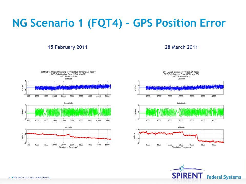 NG Scenario 1 (FQT4) – GPS Position Error