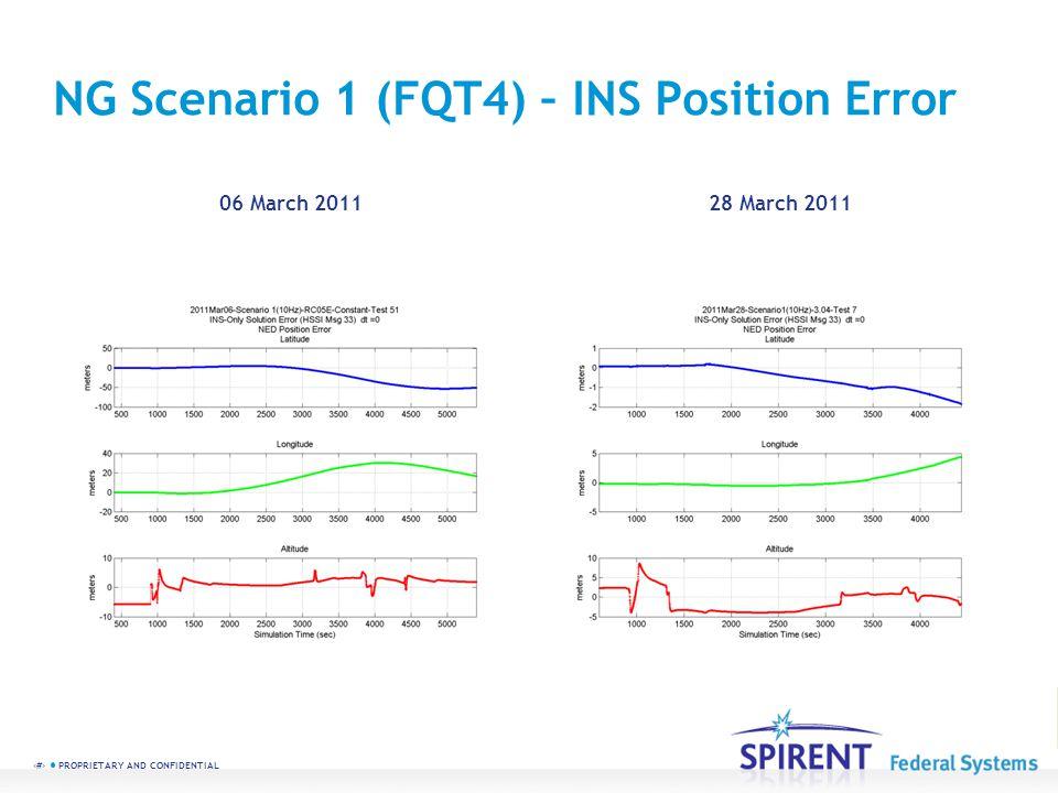 NG Scenario 1 (FQT4) – INS Position Error