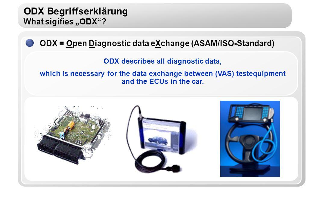 ODX describes all diagnostic data,