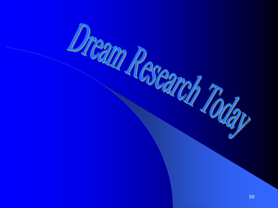 Dream Research Today