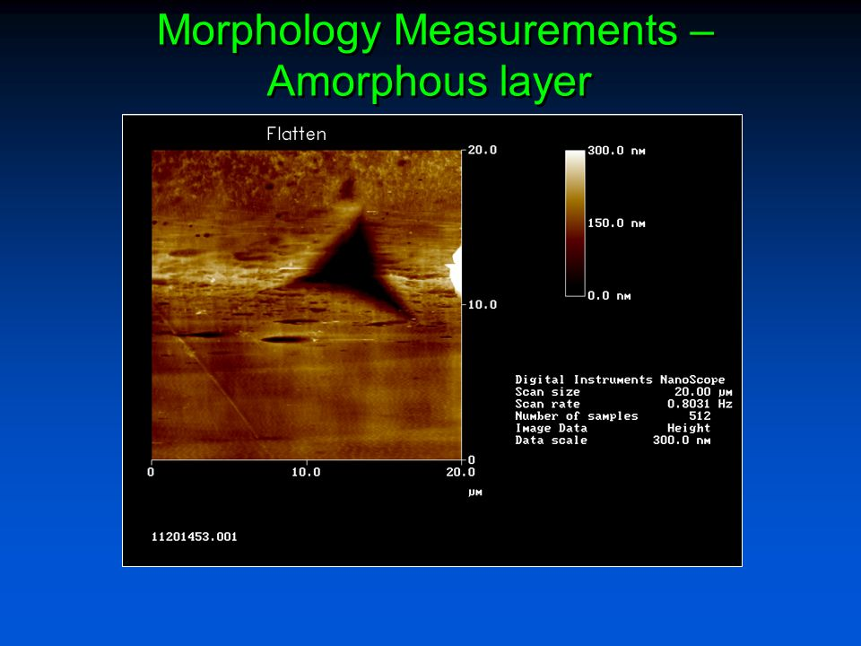 Morphology Measurements – Amorphous layer