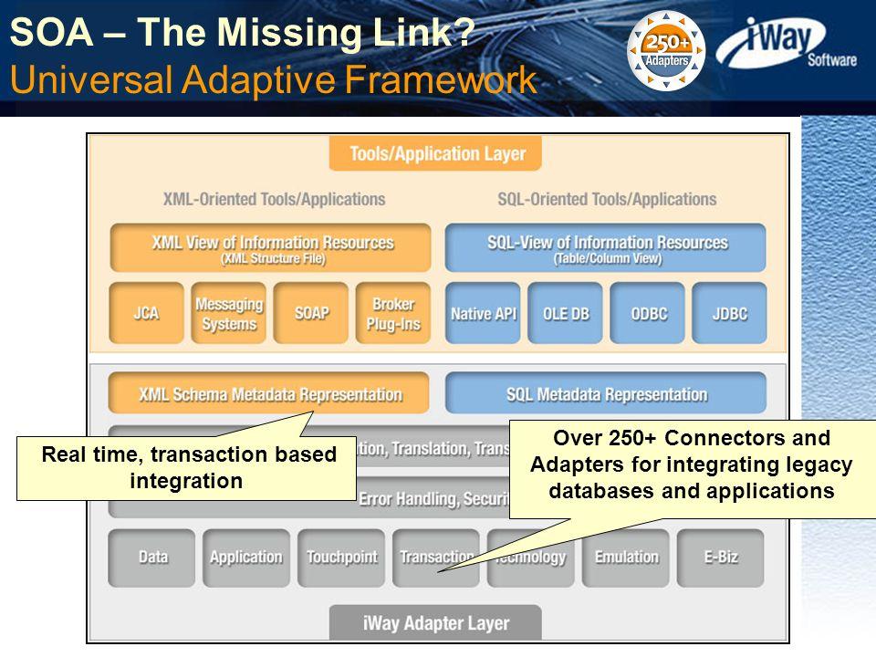 SOA – The Missing Link Universal Adaptive Framework