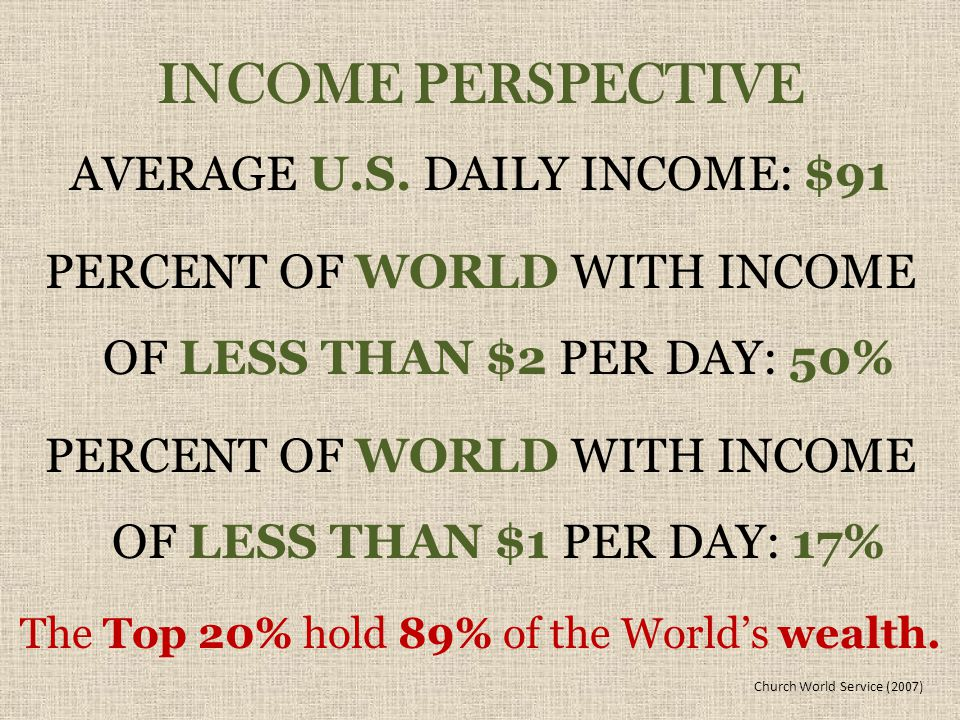 INCOME PERSPECTIVE AVERAGE U.S. DAILY INCOME: $91