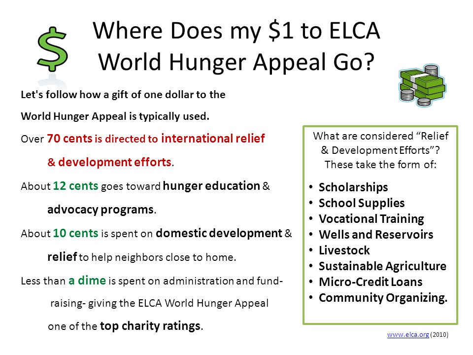 Where Does my $1 to ELCA World Hunger Appeal Go