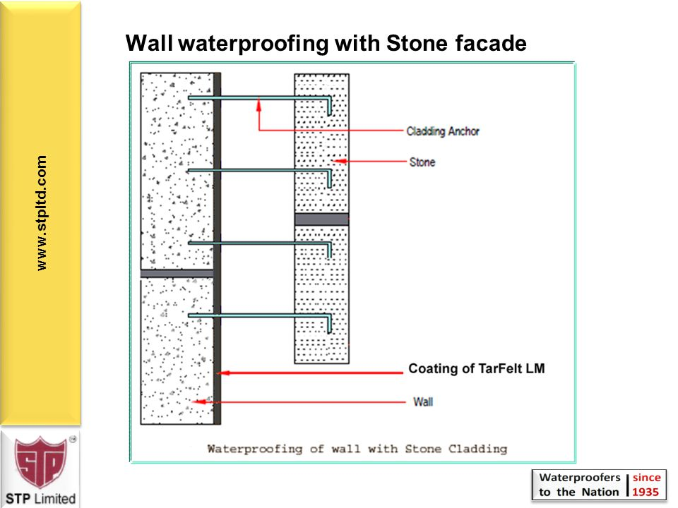 Wall waterproofing with Stone facade