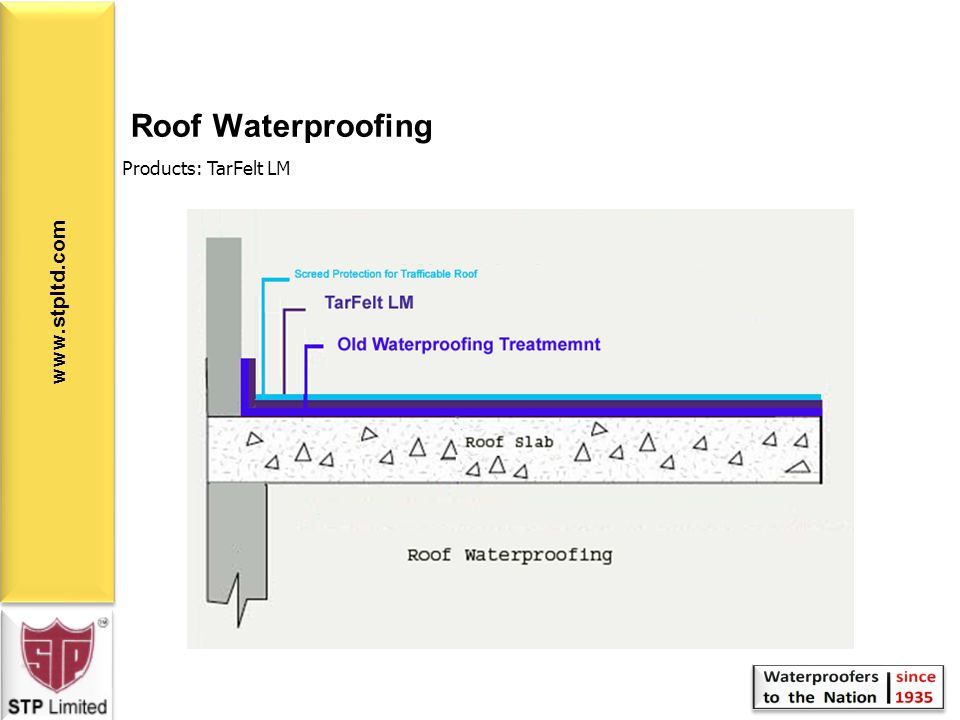 Roof Waterproofing Products: TarFelt LM