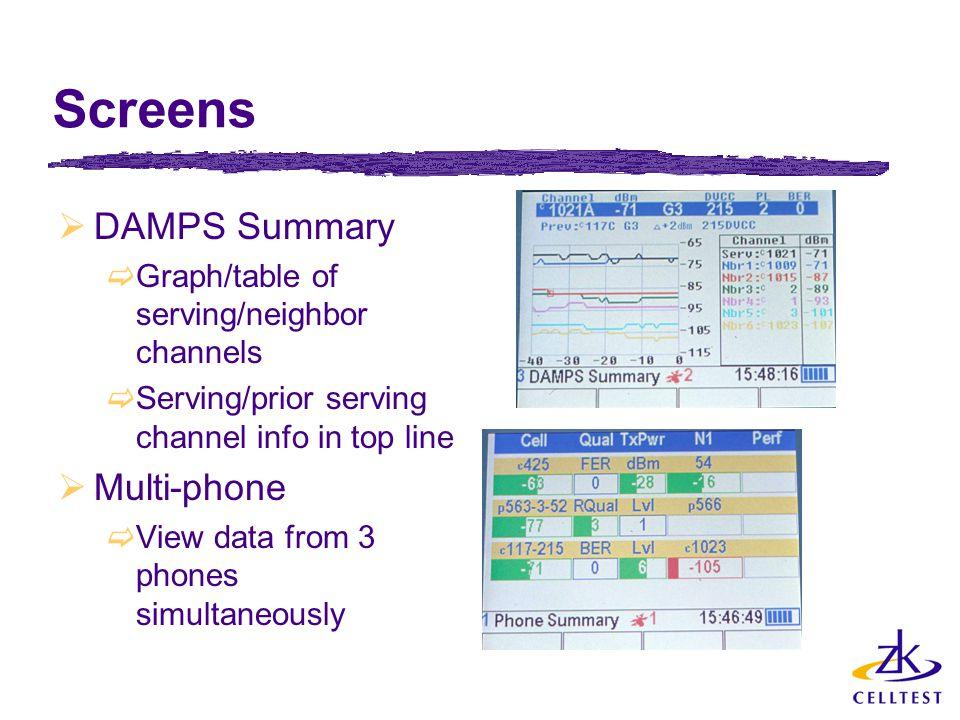 Screens DAMPS Summary Multi-phone