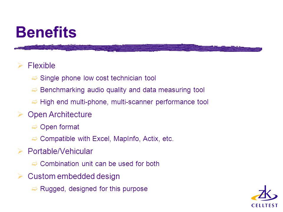 Benefits Flexible Open Architecture Portable/Vehicular