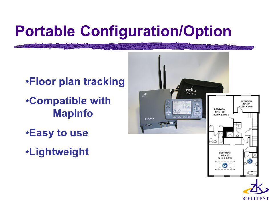 Portable Configuration/Option