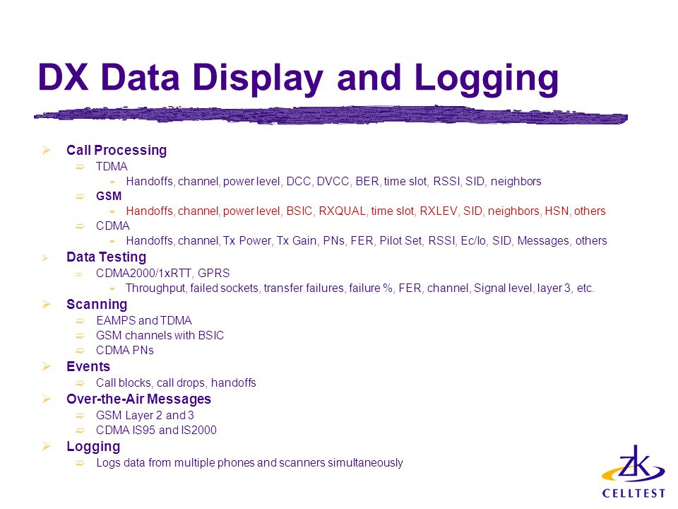 DX Data Display and Logging