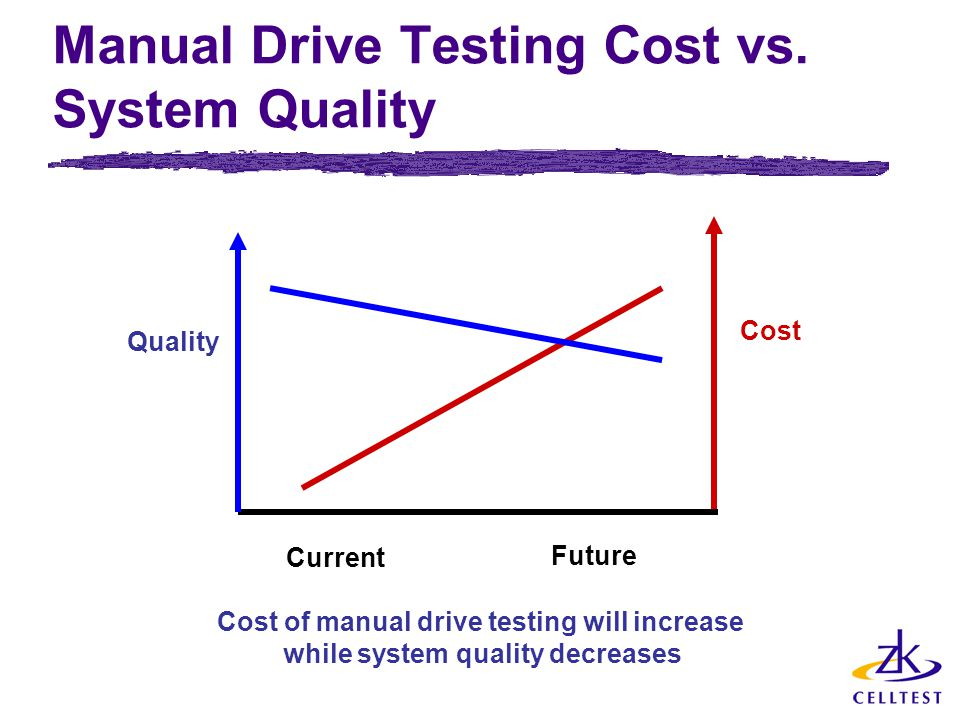 Manual Drive Testing Cost vs. System Quality