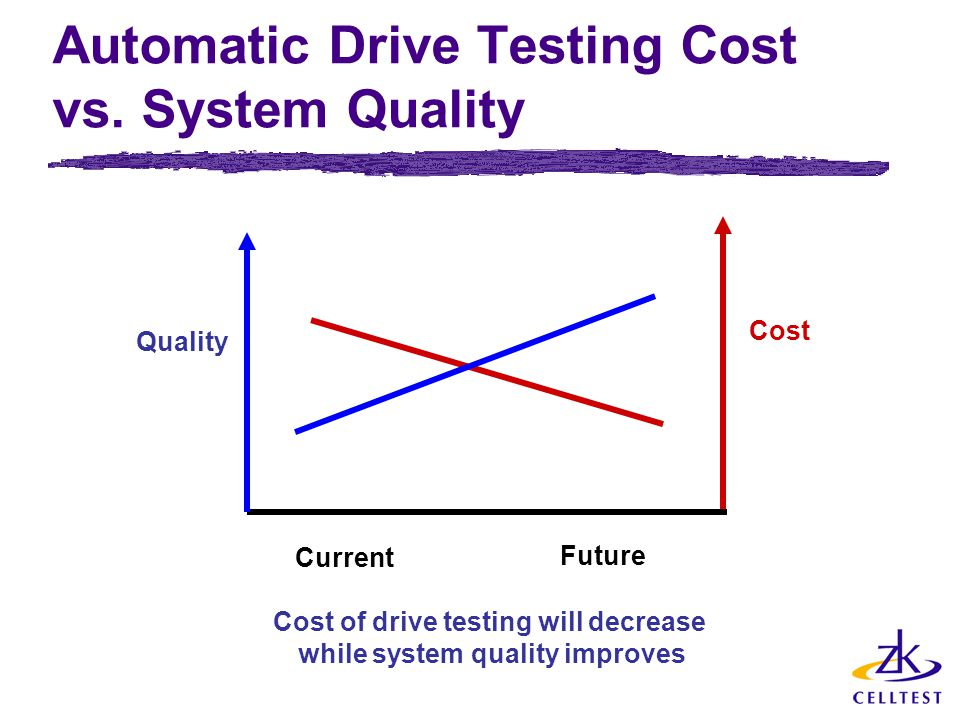 Automatic Drive Testing Cost vs. System Quality