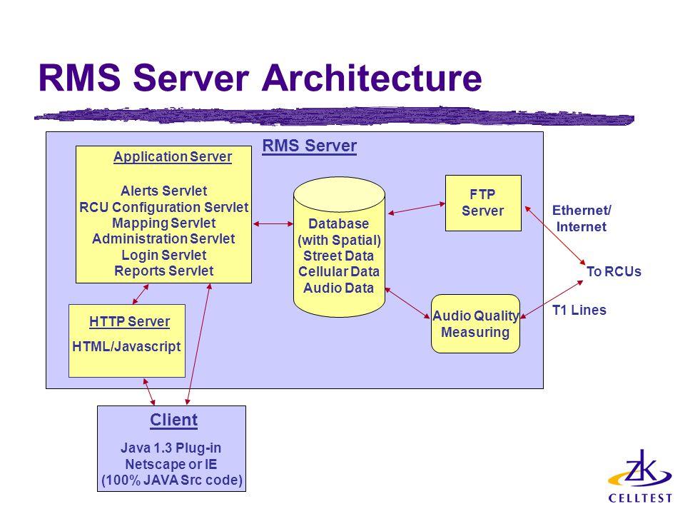 RMS Server Architecture