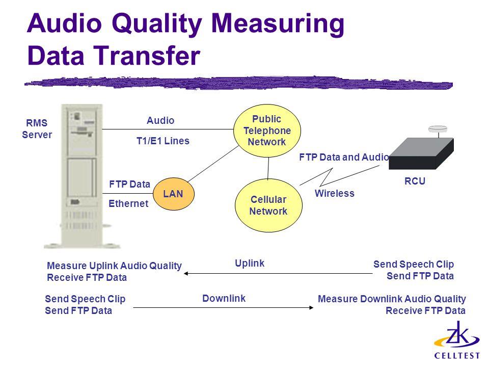 Audio Quality Measuring Data Transfer